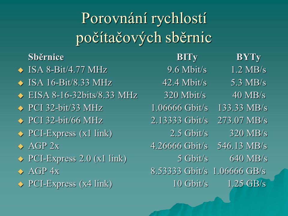 Porovnání rychlostí počítačových sběrnic Sběrnice BITy BYTy  ISA 8-Bit/4.77 MHz 9.6 Mbit/s 1.2 MB/s  ISA 16-Bit/8.33 MHz 42.4 Mbit/s 5.3 MB/s  EISA 8-16-32bits/8.33 MHz 320 Mbit/s 40 MB/s  PCI 32-bit/33 MHz 1.06666 Gbit/s 133.33 MB/s  PCI 32-bit/66 MHz 2.13333 Gbit/s 273.07 MB/s  PCI-Express (x1 link) 2.5 Gbit/s 320 MB/s  AGP 2x 4.26666 Gbit/s 546.13 MB/s  PCI-Express 2.0 (x1 link) 5 Gbit/s 640 MB/s  AGP 4x 8.53333 Gbit/s 1.06666 GB/s  PCI-Express (x4 link) 10 Gbit/s 1.25 GB/s