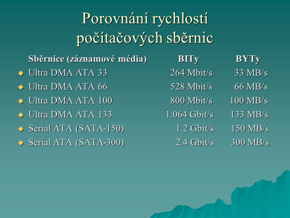 Porovnání rychlostí počítačových sběrnic Sběrnice (záznamové média) BITy BYTy  Ultra DMA ATA 33 264 Mbit/s 33 MB/s  Ultra DMA ATA 66 528 Mbit/s 66 MB/s  Ultra DMA ATA 100 800 Mbit/s 100 MB/s  Ultra DMA ATA 133 1.064 Gbit/s 133 MB/s  Serial ATA (SATA-150) 1.2 Gbit/s 150 MB/s  Serial ATA (SATA-300) 2.4 Gbit/s 300 MB/s