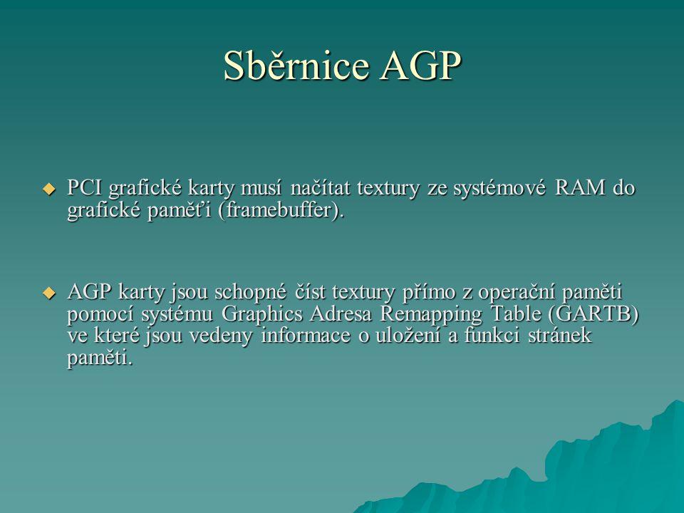Sběrnice AGP  PCI grafické karty musí načítat textury ze systémové RAM do grafické paměťi (framebuffer).  AGP karty jsou schopné číst textury přímo