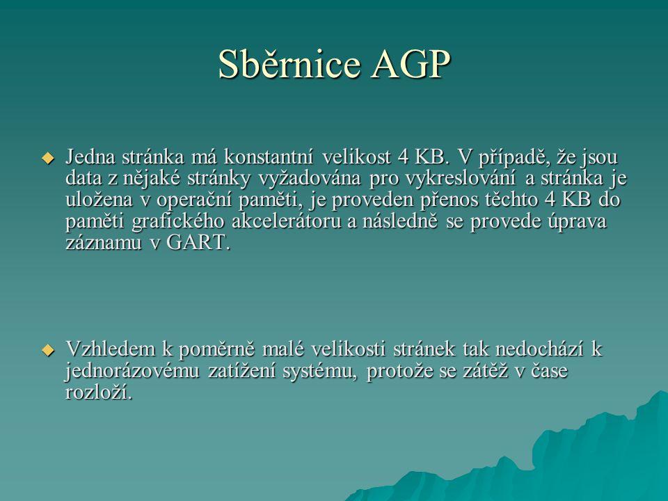 Sběrnice AGP  Jedna stránka má konstantní velikost 4 KB.