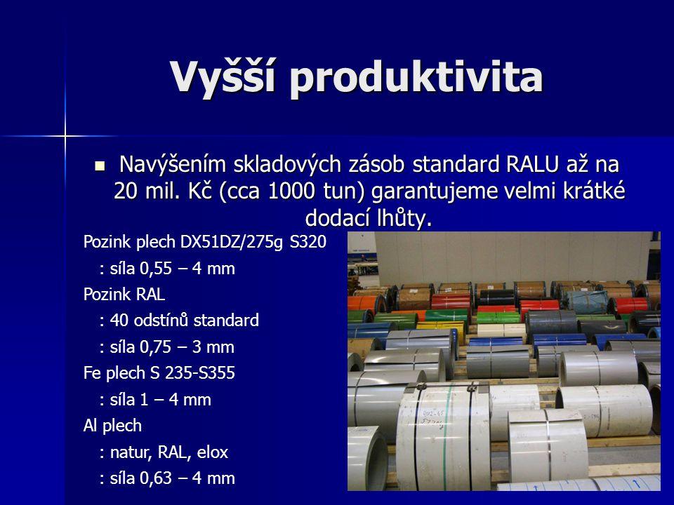 Vyšší produktivita Navýšením skladových zásob standard RALU až na 20 mil. Kč (cca 1000 tun) garantujeme velmi krátké dodací lhůty. Navýšením skladovýc