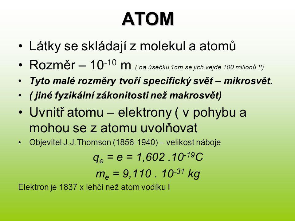 ATOM Látky se skládají z molekul a atomů Rozměr – 10 -10 m ( na úsečku 1cm se jich vejde 100 milionů !!) Tyto malé rozměry tvoří specifický svět – mikrosvět.