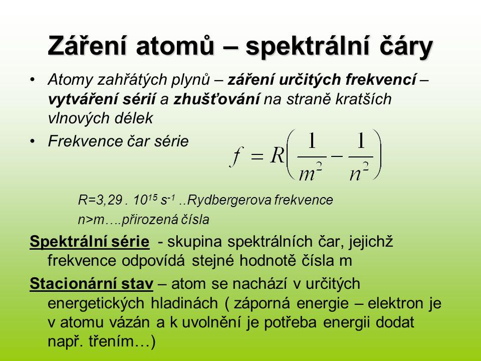 Záření atomů – spektrální čáry Atomy zahřátých plynů – záření určitých frekvencí – vytváření sérií a zhušťování na straně kratších vlnových délek Frekvence čar série R=3,29.