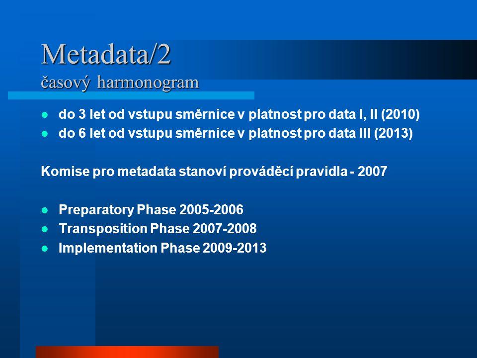 Metadata/2 časový harmonogram do 3 let od vstupu směrnice v platnost pro data I, II (2010) do 6 let od vstupu směrnice v platnost pro data III (2013) Komise pro metadata stanoví prováděcí pravidla - 2007 Preparatory Phase 2005-2006 Transposition Phase 2007-2008 Implementation Phase 2009-2013