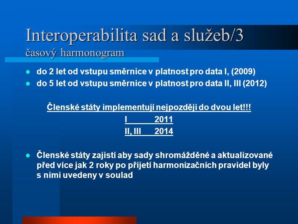 Interoperabilita sad a služeb/3 časový harmonogram do 2 let od vstupu směrnice v platnost pro data I, (2009) do 5 let od vstupu směrnice v platnost pro data II, III (2012) Členské státy implementují nejpozději do dvou let!!.