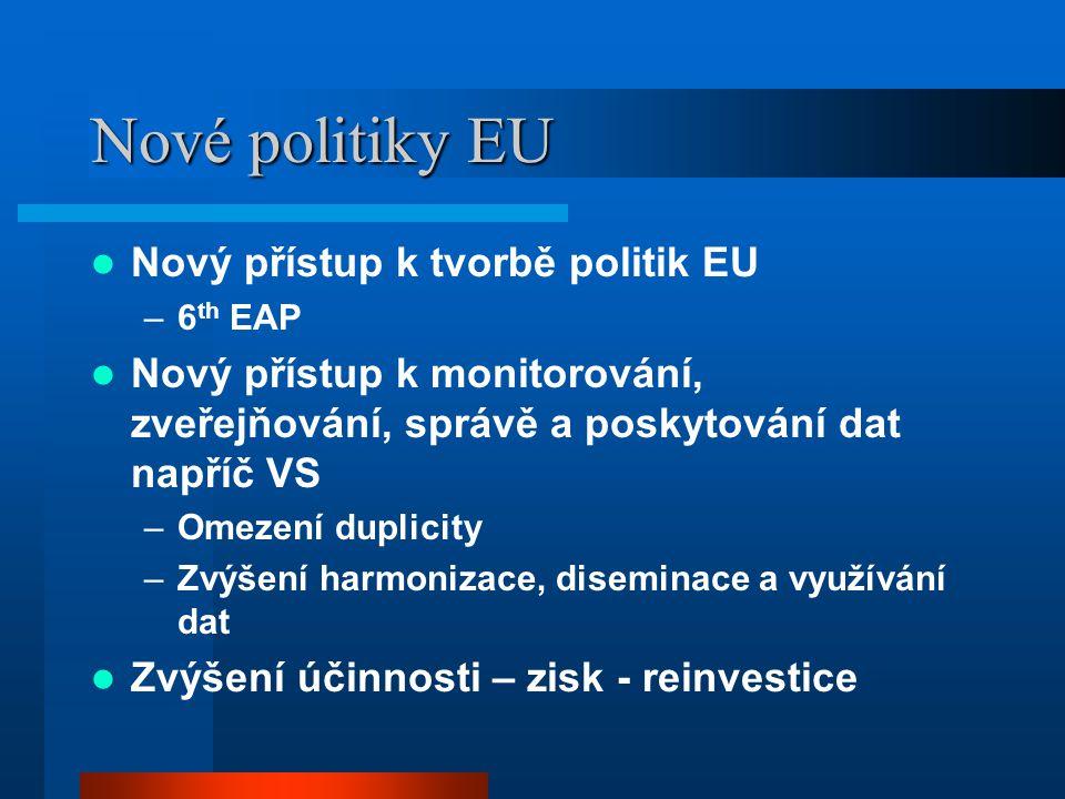 Nové politiky EU Nový přístup k tvorbě politik EU –6 th EAP Nový přístup k monitorování, zveřejňování, správě a poskytování dat napříč VS –Omezení duplicity –Zvýšení harmonizace, diseminace a využívání dat Zvýšení účinnosti – zisk - reinvestice