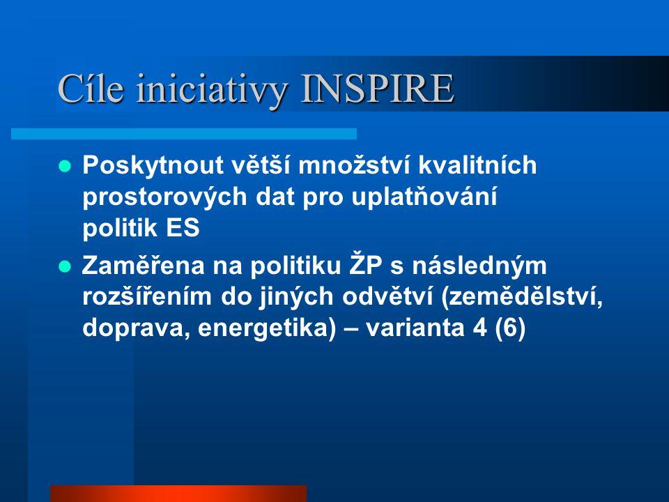 Cíle iniciativy INSPIRE Poskytnout větší množství kvalitních prostorových dat pro uplatňování politik ES Zaměřena na politiku ŽP s následným rozšířením do jiných odvětví (zemědělství, doprava, energetika) – varianta 4 (6)
