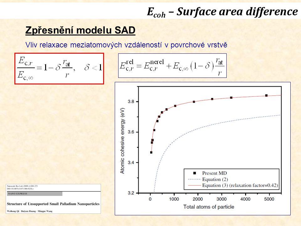 Zpřesnění modelu SAD Vliv relaxace meziatomových vzdáleností v povrchové vrstvě