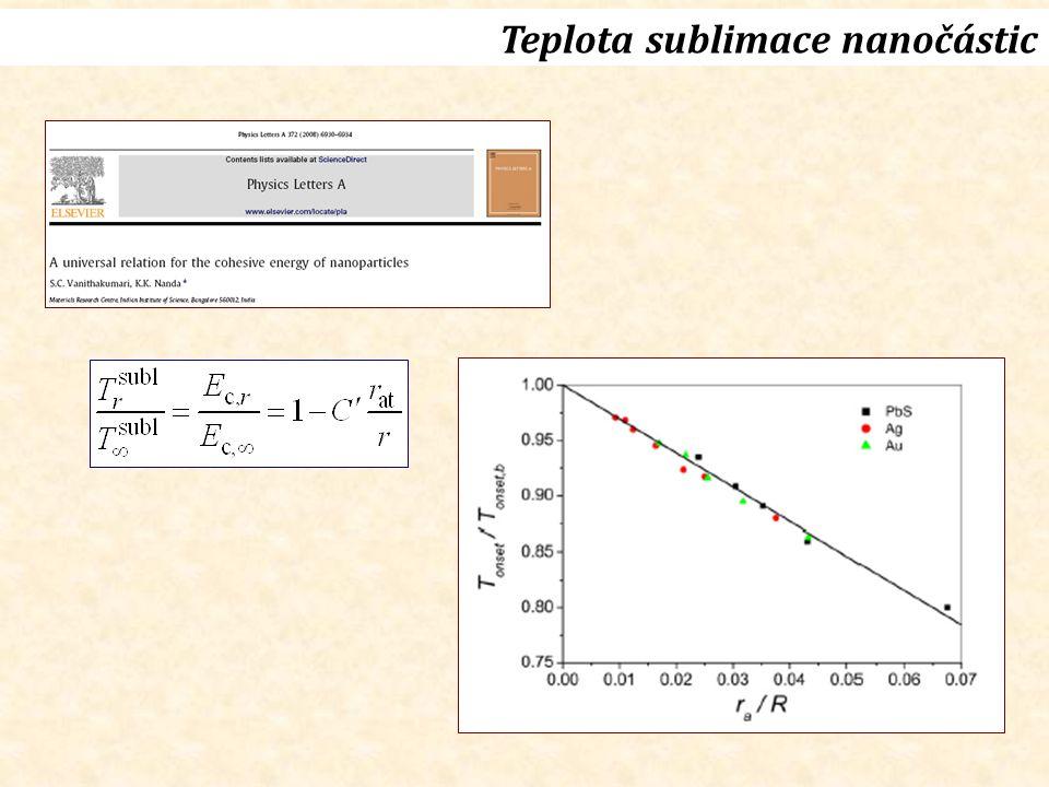 Teplota sublimace nanočástic