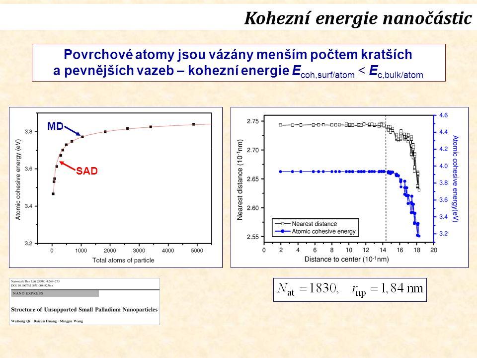 Povrchové atomy jsou vázány menším počtem kratších a pevnějších vazeb – kohezní energie E coh,surf/atom < E c,bulk/atom Kohezní energie nanočástic Pd MD SAD