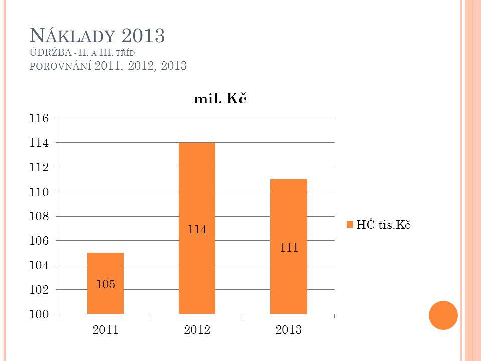 N ÁKLADY 2013 ÚDRŽBA - II. A III. TŘÍD POROVNÁNÍ 2011, 2012, 2013