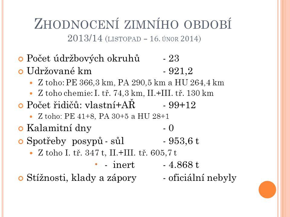 Z HODNOCENÍ ZIMNÍHO OBDOBÍ 2013/14 ( LISTOPAD – 16. ÚNOR 2014 ) Počet údržbových okruhů - 23 Udržované km- 921,2 Z toho: PE 366,3 km, PA 290,5 km a HU