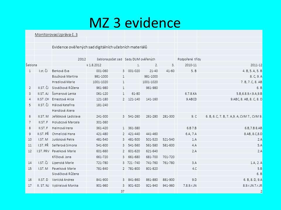 Evidence DUM k 30.6. Evidence DUM - odučených a vykázaných k 30.