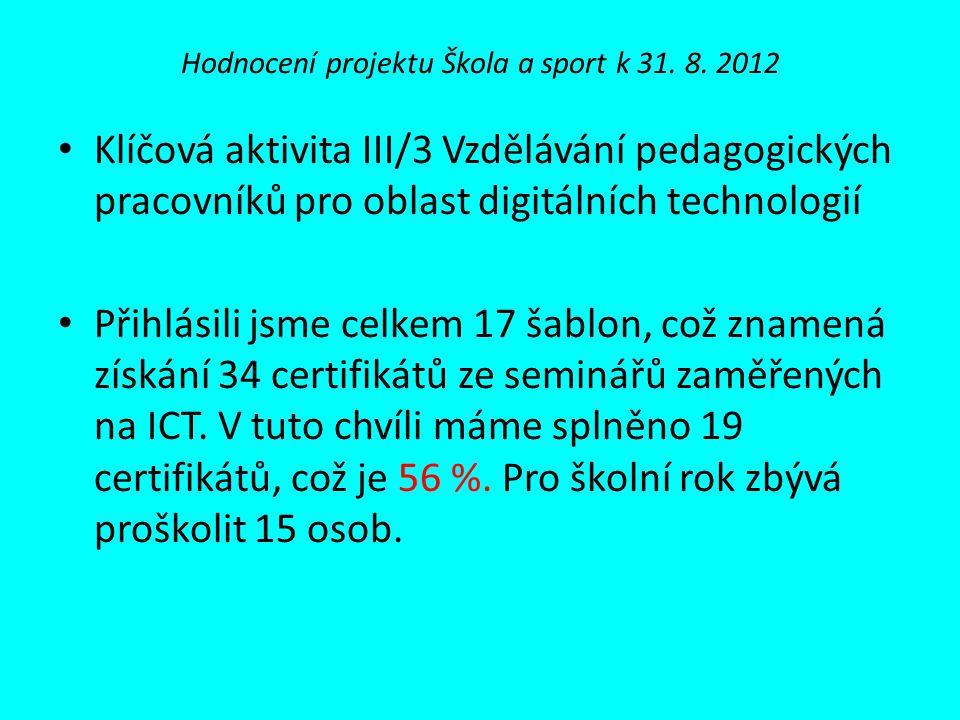 Hodnocení projektu Škola a sport k 31.8. 2012 4.