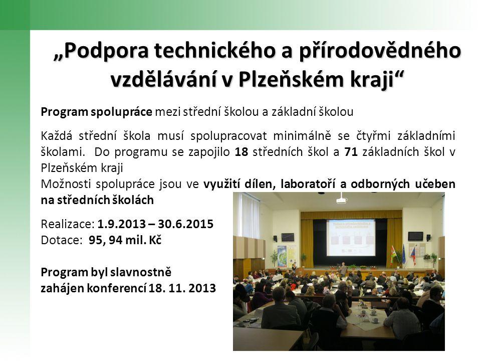 Děkuji za pozornost Josef Vacikar OŠMS KÚPK