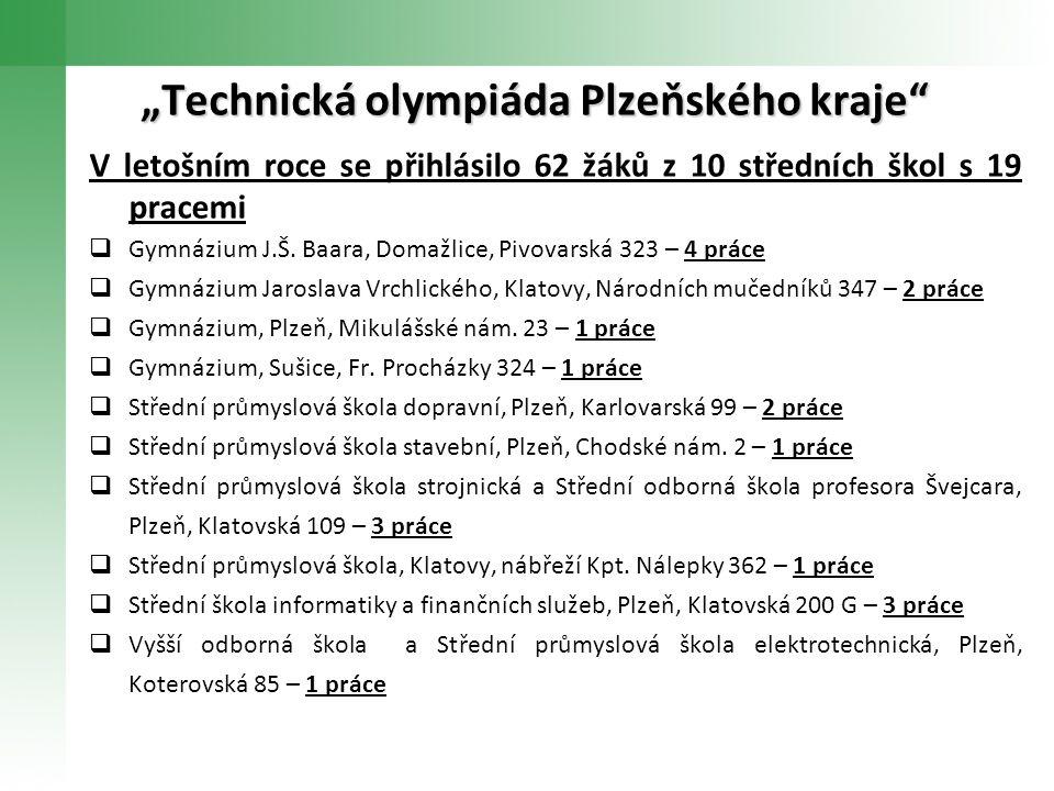 V letošním roce se přihlásilo 62 žáků z 10 středních škol s 19 pracemi  Gymnázium J.Š.