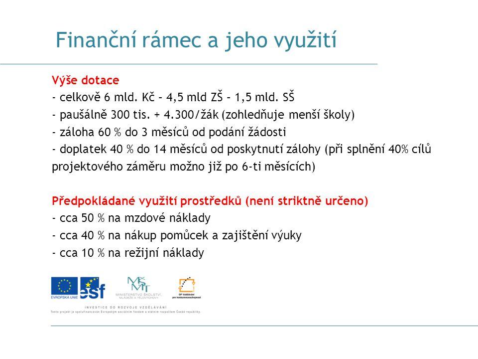 Finanční rámec a jeho využití Výše dotace - celkově 6 mld. Kč – 4,5 mld ZŠ – 1,5 mld. SŠ - paušálně 300 tis. + 4.300/žák (zohledňuje menší školy) - zá