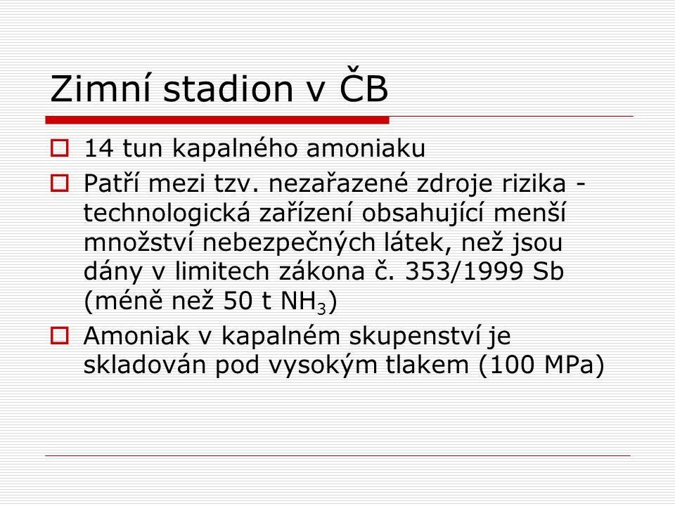 Zimní stadion v ČB  14 tun kapalného amoniaku  Patří mezi tzv.