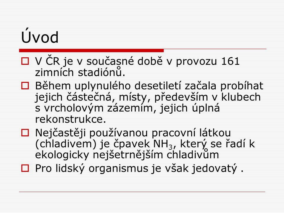 Úvod  V ČR je v současné době v provozu 161 zimních stadiónů.