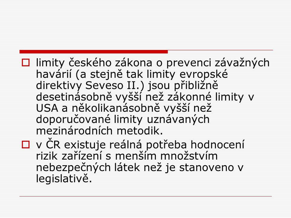  limity českého zákona o prevenci závažných havárií (a stejně tak limity evropské direktivy Seveso II.) jsou přibližně desetinásobně vyšší než zákonné limity v USA a několikanásobně vyšší než doporučované limity uznávaných mezinárodních metodik.