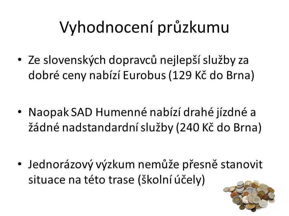 Vyhodnocení průzkumu Ze slovenských dopravců nejlepší služby za dobré ceny nabízí Eurobus (129 Kč do Brna) Naopak SAD Humenné nabízí drahé jízdné a žá