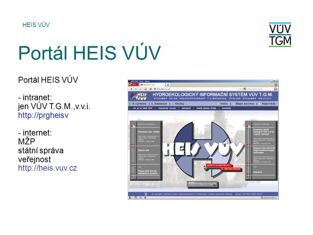 HEIS VÚV Portál HEIS VÚV - intranet: jen VÚV T.G.M.,v.v.i.