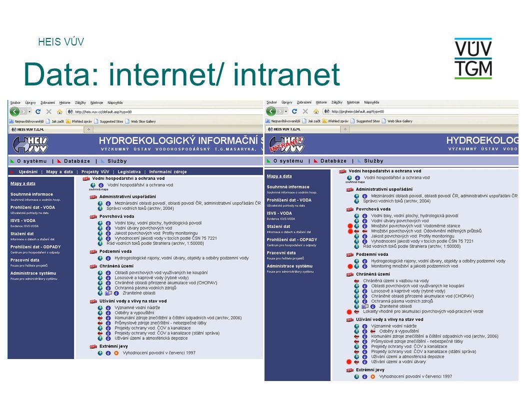 HEIS VÚV Data: internet/ intranet