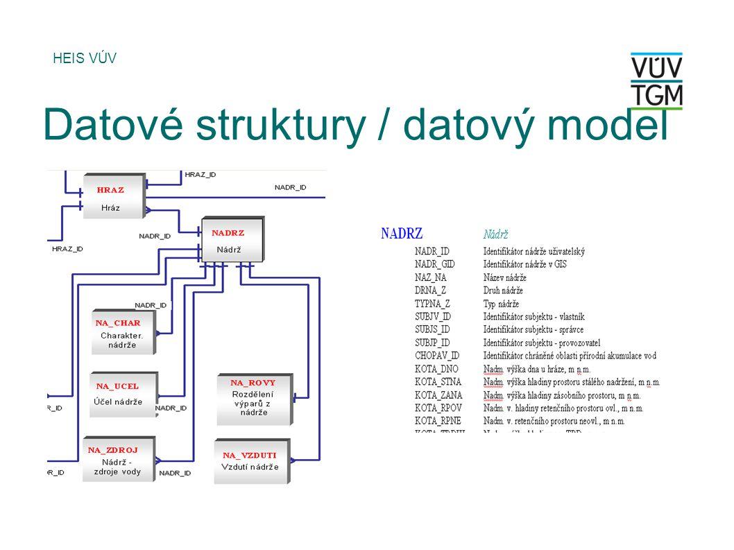 HEIS VÚV Datové struktury / datový model