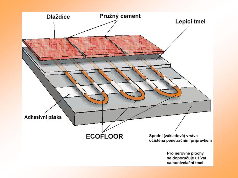 K vytvoření záhybů je potřeba přestřihnout skelnou mřížkovou tkaninu topné rohože.