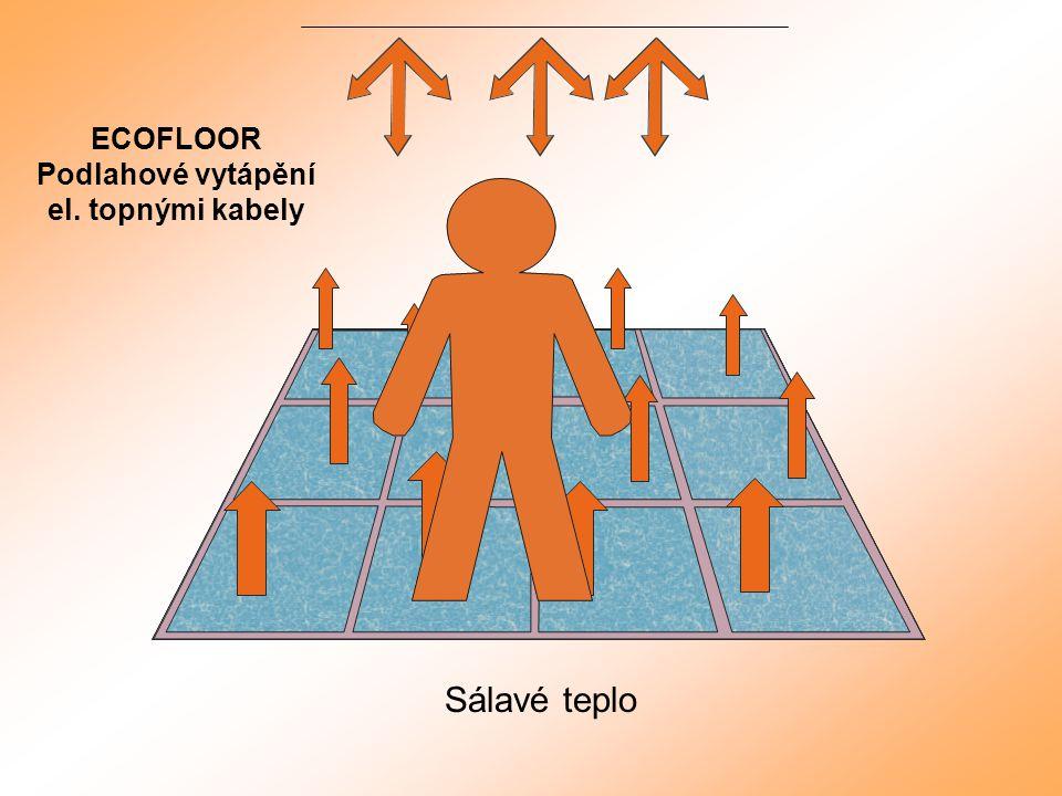 Sálavé teplo ECOFLOOR Podlahové vytápění el. topnými kabely