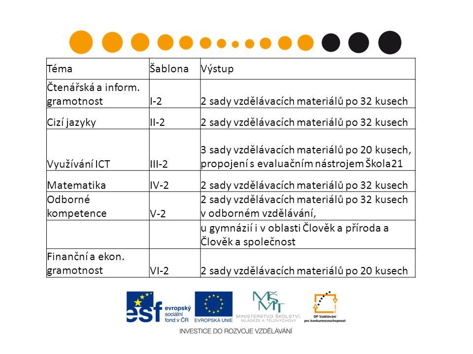 TémaŠablonaVýstup Čtenářská a inform. gramotnostI-22 sady vzdělávacích materiálů po 32 kusech Cizí jazykyII-22 sady vzdělávacích materiálů po 32 kusec