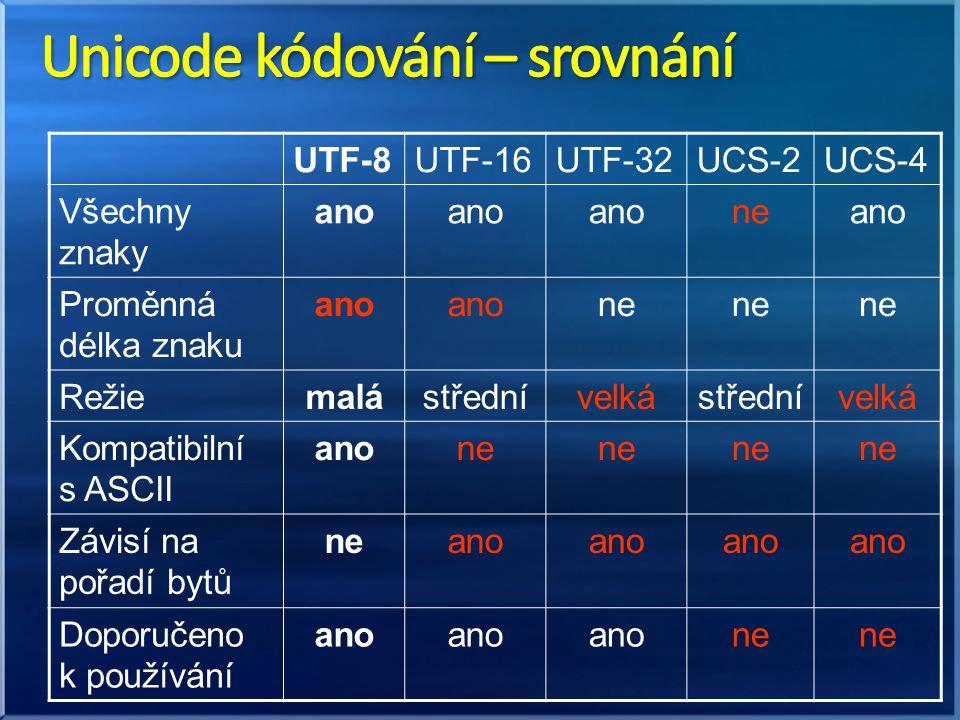 UTF-8UTF-16UTF-32UCS-2UCS-4 Všechny znaky ano neano Proměnná délka znaku ano ne Režiemalástřednívelkástřednívelká Kompatibilní s ASCII anone Závisí na