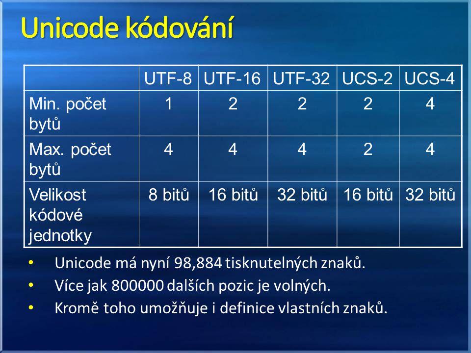 Unicode má nyní 98,884 tisknutelných znaků. Více jak 800000 dalších pozic je volných. Kromě toho umožňuje i definice vlastních znaků. UTF-8UTF-16UTF-3