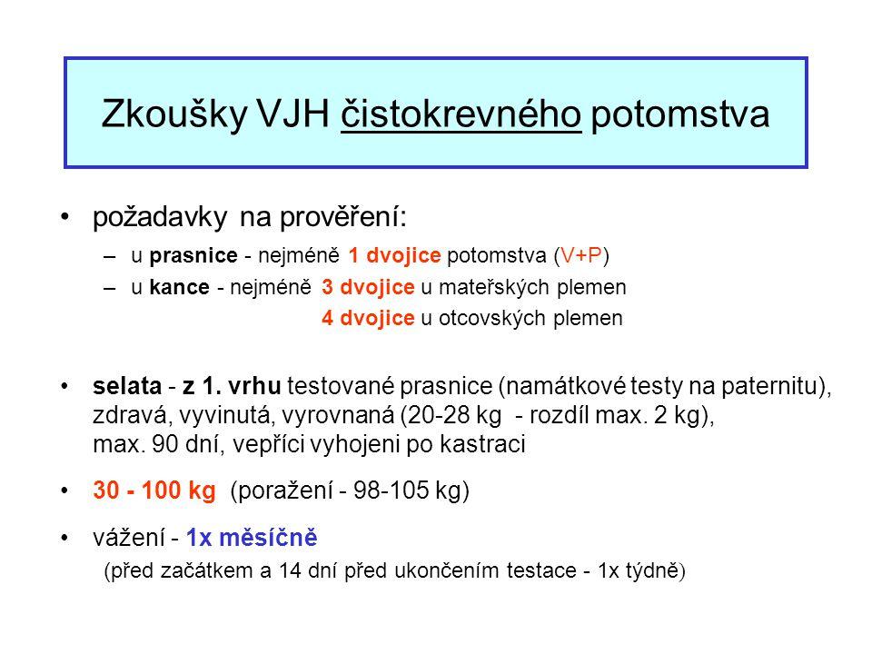 Zkoušky VJH čistokrevného potomstva požadavky na prověření: –u prasnice - nejméně 1 dvojice potomstva (V+P) –u kance - nejméně 3 dvojice u mateřských