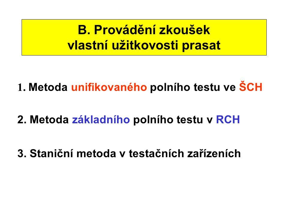 B. Provádění zkoušek vlastní užitkovosti prasat 1. Metoda unifikovaného polního testu ve ŠCH 2. Metoda základního polního testu v RCH 3. Staniční meto