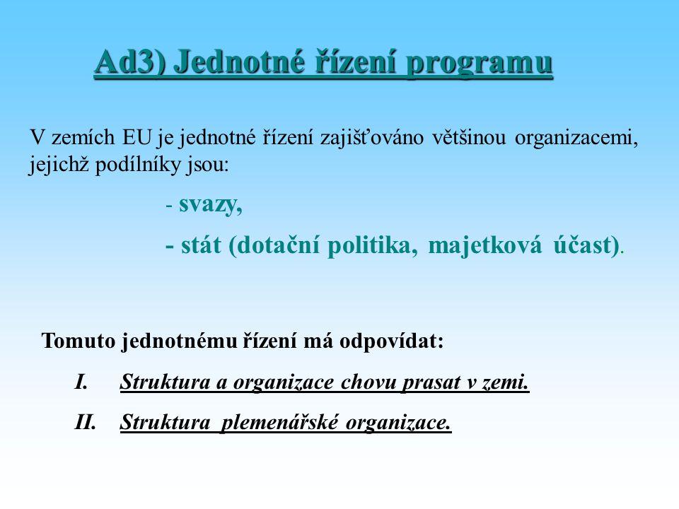 Ad3) Jednotné řízení programu V zemích EU je jednotné řízení zajišťováno většinou organizacemi, jejichž podílníky jsou: - svazy, - stát (dotační polit