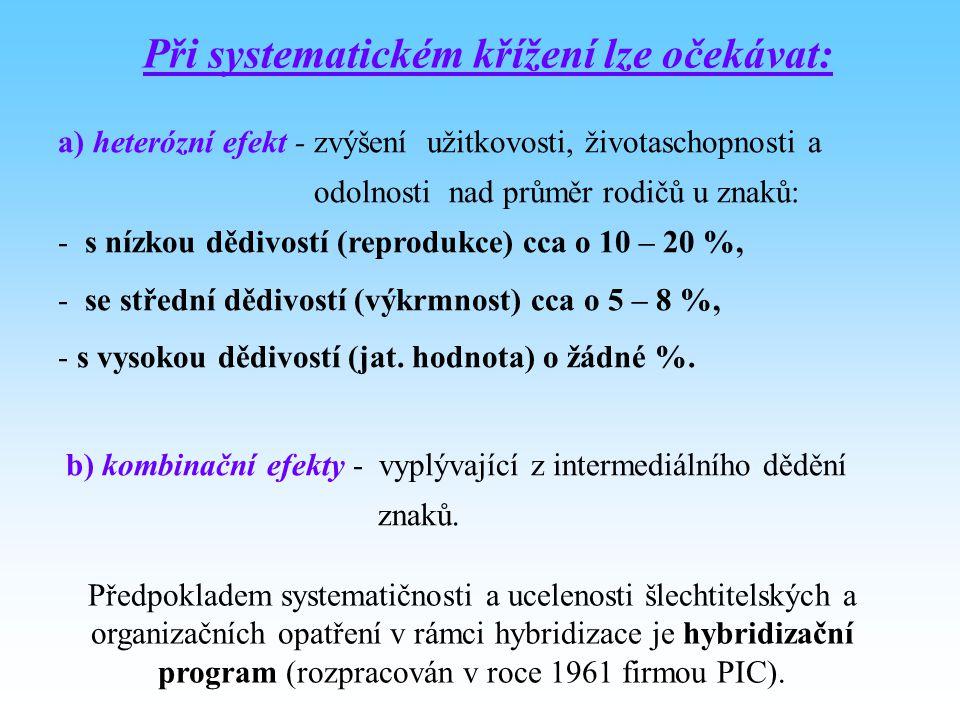 Struktura plemenářské organizace: - provozují plemenářskou prací v oblasti KU a D, šlechtění a služeb pro chovatele prasat, - proběhla privatizace, - v ČR je ustanoveno 14 oprávněných organizací: ò Holding ČMPU a.s., ò Jihočeský chovatel a.s., ò ŠVCH Frahelž s.r.o., ò Reprogen a.s., ò Natural s.r.o., ò Chovservis a.s., ò Plemko s.r.o., ò Plebo Brno a.s., ò JHYB s.r.o., ò Plemenářské služby a.s., ò Agro Měřín a.s., ò Ing.