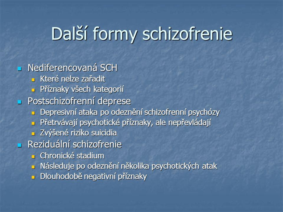 Další formy schizofrenie Nediferencovaná SCH Nediferencovaná SCH Které nelze zařadit Které nelze zařadit Příznaky všech kategorií Příznaky všech kateg