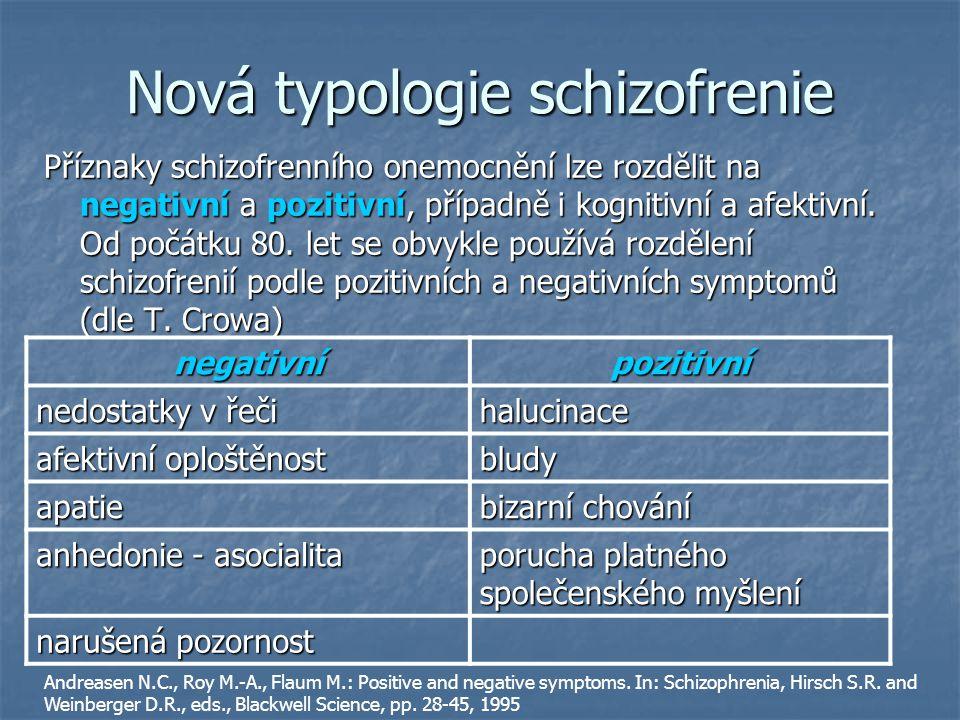 Nová typologie schizofrenie Příznaky schizofrenního onemocnění lze rozdělit na negativní a pozitivní, případně i kognitivní a afektivní. Od počátku 80