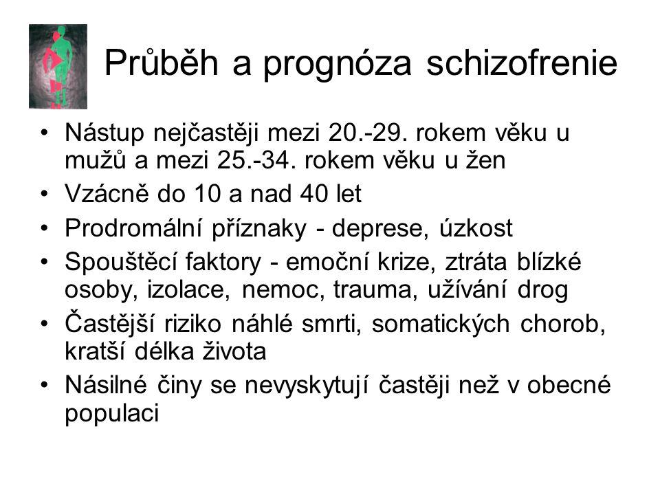 Průběh a prognóza schizofrenie Nástup nejčastěji mezi 20.-29.
