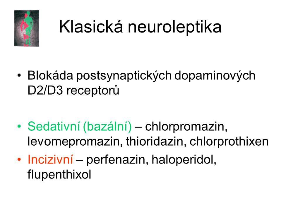 Klasická neuroleptika Blokáda postsynaptických dopaminových D2/D3 receptorů Sedativní (bazální) – chlorpromazin, levomepromazin, thioridazin, chlorprothixen Incizivní – perfenazin, haloperidol, flupenthixol