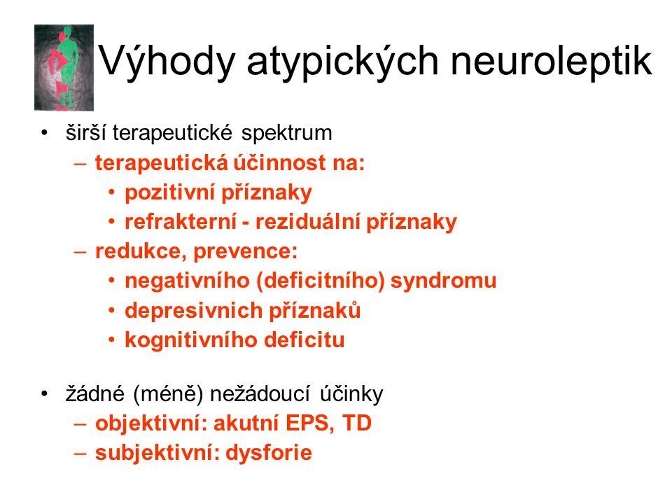 Výhody atypických neuroleptik širší terapeutické spektrum –terapeutická účinnost na: pozitivní příznaky refrakterní - reziduální příznaky –redukce, prevence: negativního (deficitního) syndromu depresivnich příznaků kognitivního deficitu žádné (méně) nežádoucí účinky –objektivní: akutní EPS, TD –subjektivní: dysforie