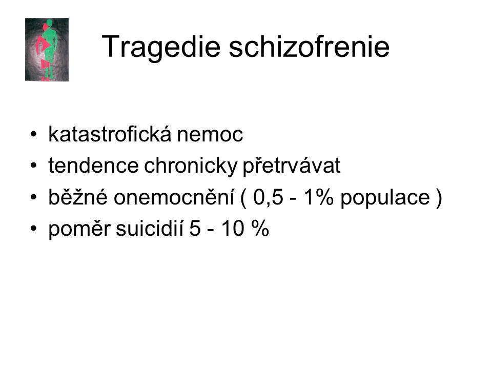 Tragedie schizofrenie katastrofická nemoc tendence chronicky přetrvávat běžné onemocnění ( 0,5 - 1% populace ) poměr suicidií 5 - 10 %
