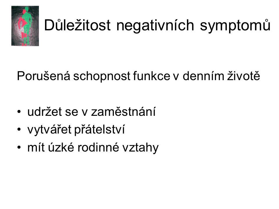 Reziduální schizofrenie Chronická fáze onemocnění Negativní příznaky - psychomotorické zpomalení, hypoaktivita, oploštělá afektivita, pasivita a ztráta iniciativy, ochuzená řeč, omezení neverbální komunikace, sociální stažení a ochuzení, zanedbávání zevnějšku.