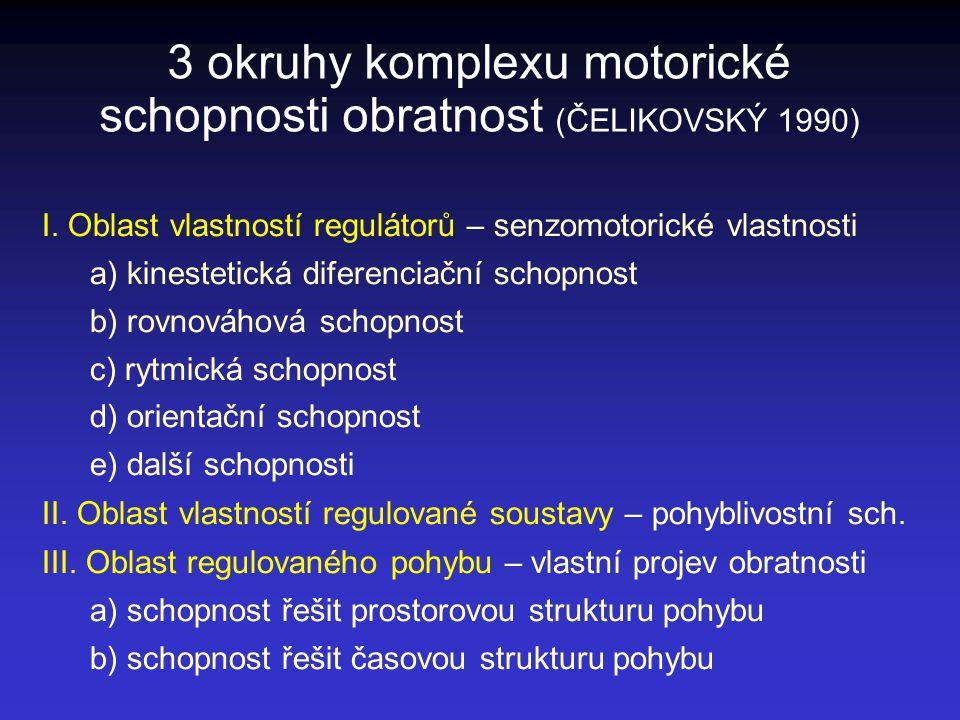 3 okruhy komplexu motorické schopnosti obratnost (ČELIKOVSKÝ 1990) I. Oblast vlastností regulátorů – senzomotorické vlastnosti a) kinestetická diferen