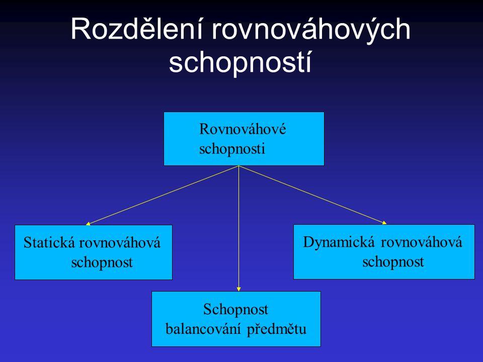 Rozdělení rovnováhových schopností Rovnováhové schopnosti Statická rovnováhová schopnost Schopnost balancování předmětu Dynamická rovnováhová schopnos