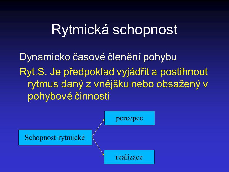 Rytmická schopnost Dynamicko časové členění pohybu Ryt.S. Je předpoklad vyjádřit a postihnout rytmus daný z vnějšku nebo obsažený v pohybové činnosti