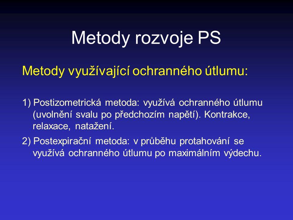 Metody rozvoje PS Metody využívající ochranného útlumu: 1) Postizometrická metoda: využívá ochranného útlumu (uvolnění svalu po předchozím napětí). Ko