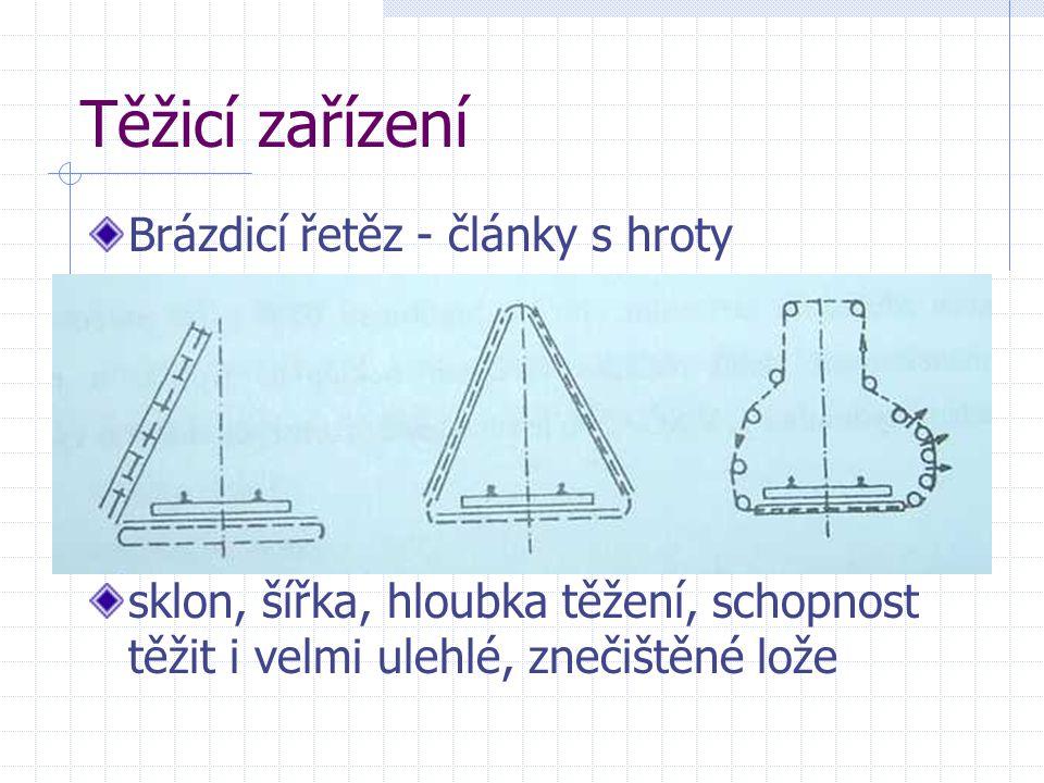 Těžicí zařízení Brázdicí řetěz - články s hroty nekončitý - materiál je jím vynášen k třídiči jednostranný - vynášení zajišťuje korečkový dopravník Ko