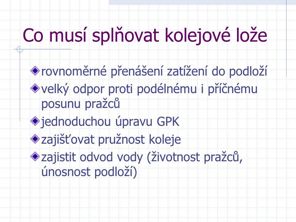 Požadavky na pláň tělesa ž.sp.
